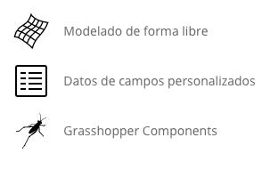 Lands Comparativa
