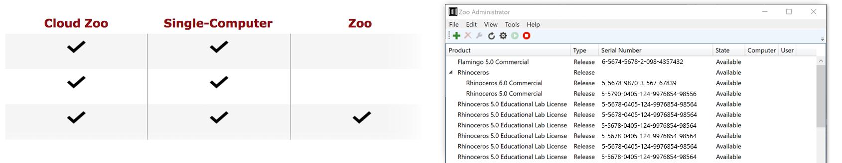 novedades de rhinoceros 7