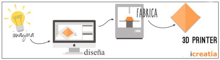 Banner impressores 3D